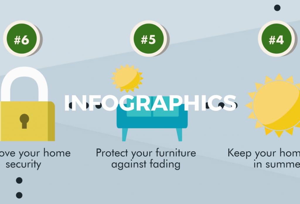 Infographic Design Adelaide